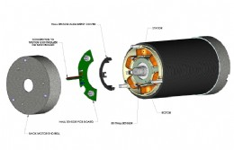 Figure 2. Components of the BLDC motor