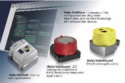 Neles SmartSolution products