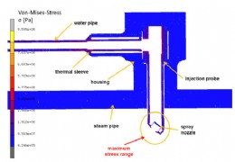 Figure 3: Emerson FEA proved the importance of isolating the pressure containing parts from the thermal gradients.