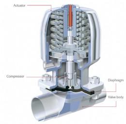 Diaphragm valve structure
