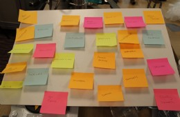 A brainstorming session of personal obstacles to overcome