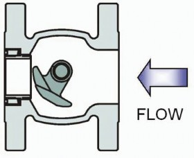 Figure 3. Eccentric plug valve for flashing service.